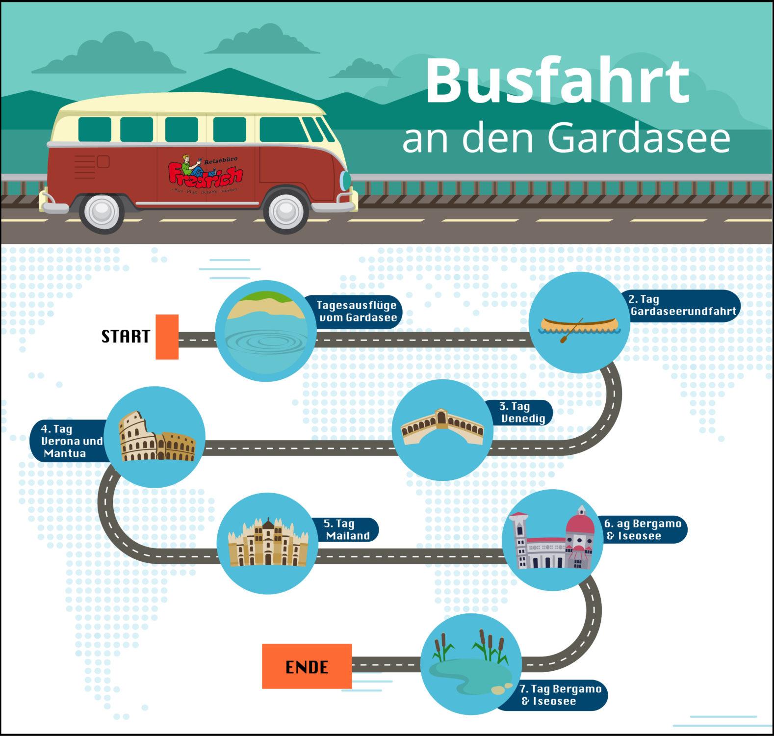 Infografik Busreise Gardasee