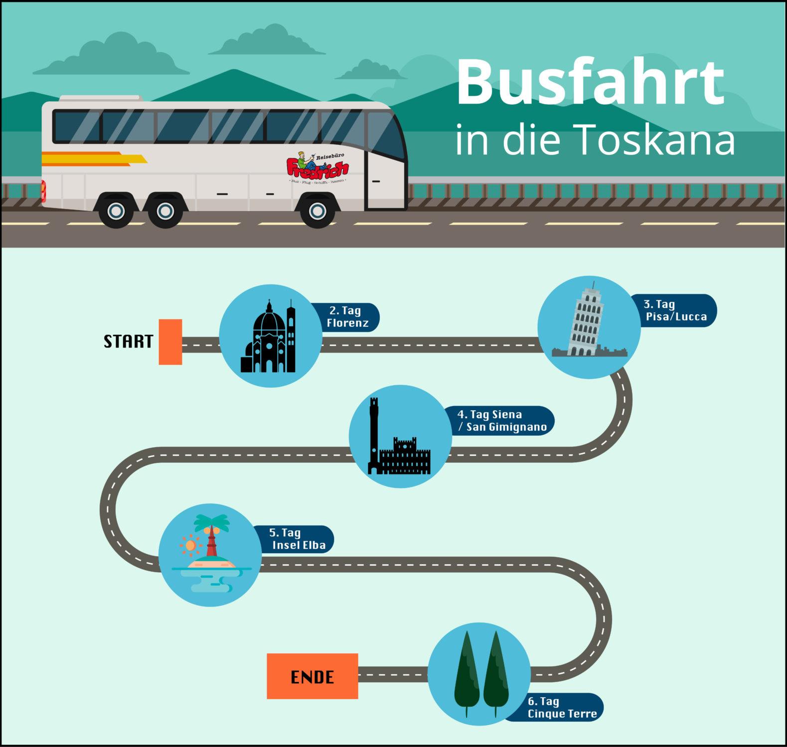 Infografik Busreise Toskana